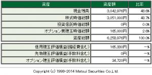 松井証券2014.07.13