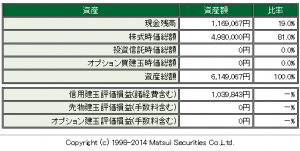 松井証券2014.09.13
