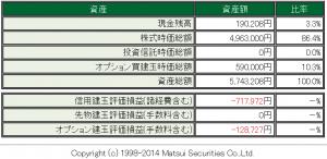 松井証券2014.10.13