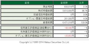 松井証券2014.11.13