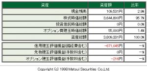 松井証券2015.02.13
