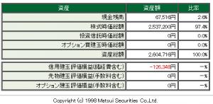松井証券2015.05.13