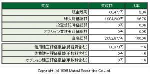 松井証券2015.06.13