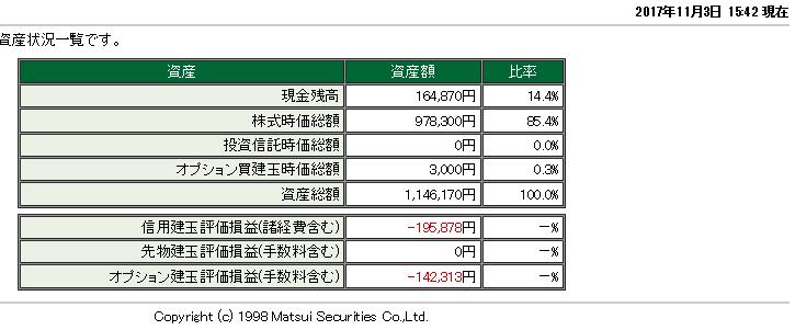 2017.11.03 松井証券残高